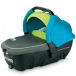 Автомобильное кресло для новорожденных (группа 0)